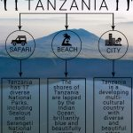 3 Reasons to Visit Tanzania